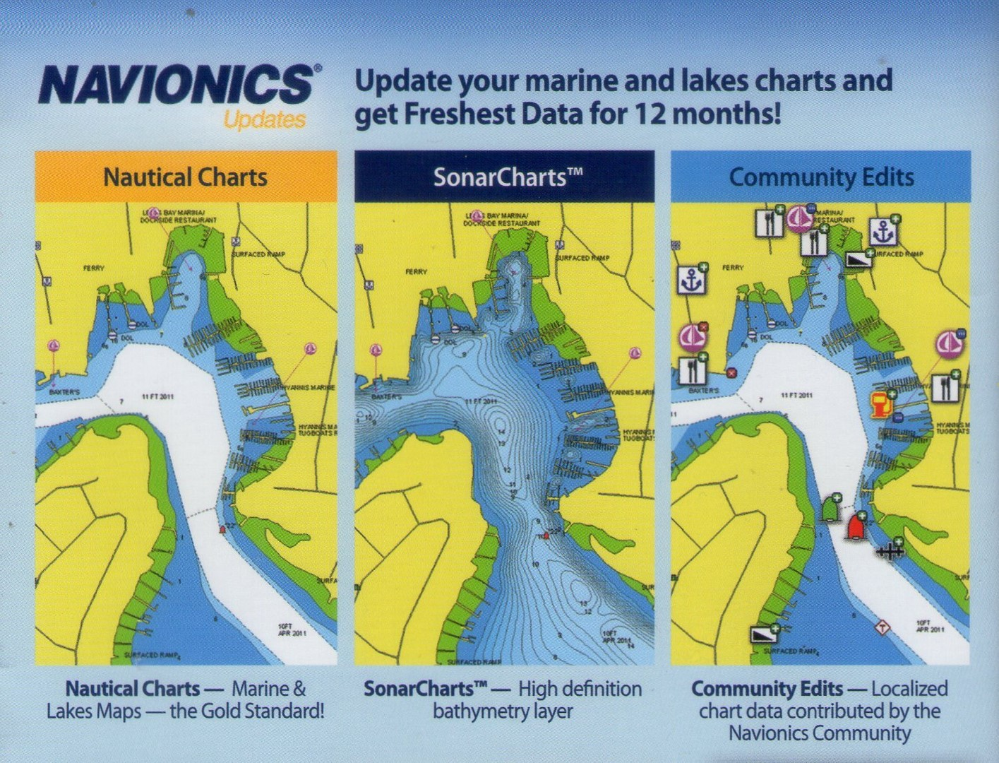 Upload to Navionics+ with Navionics Updates